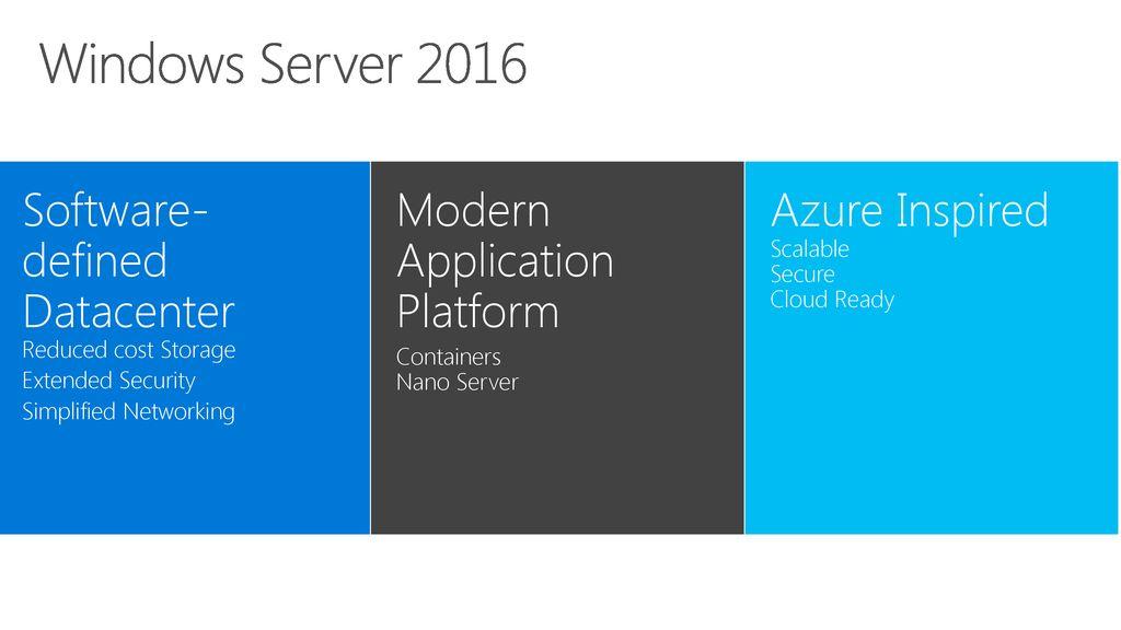 Windows Server 2016 Guest Offering September 19, ppt download