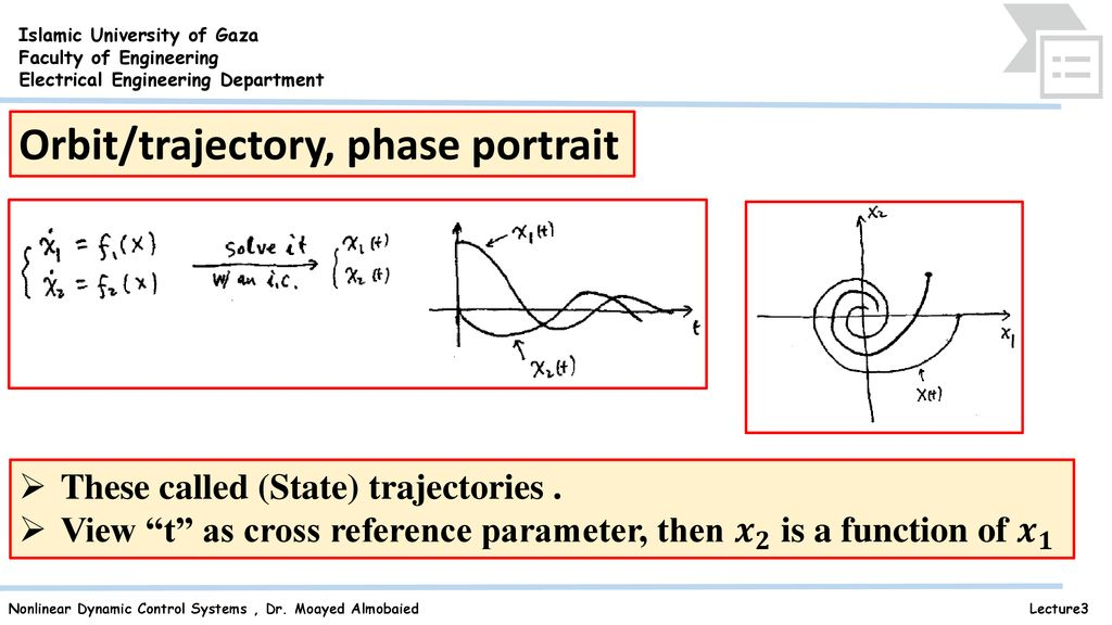 1- Nonlinear: - ppt download