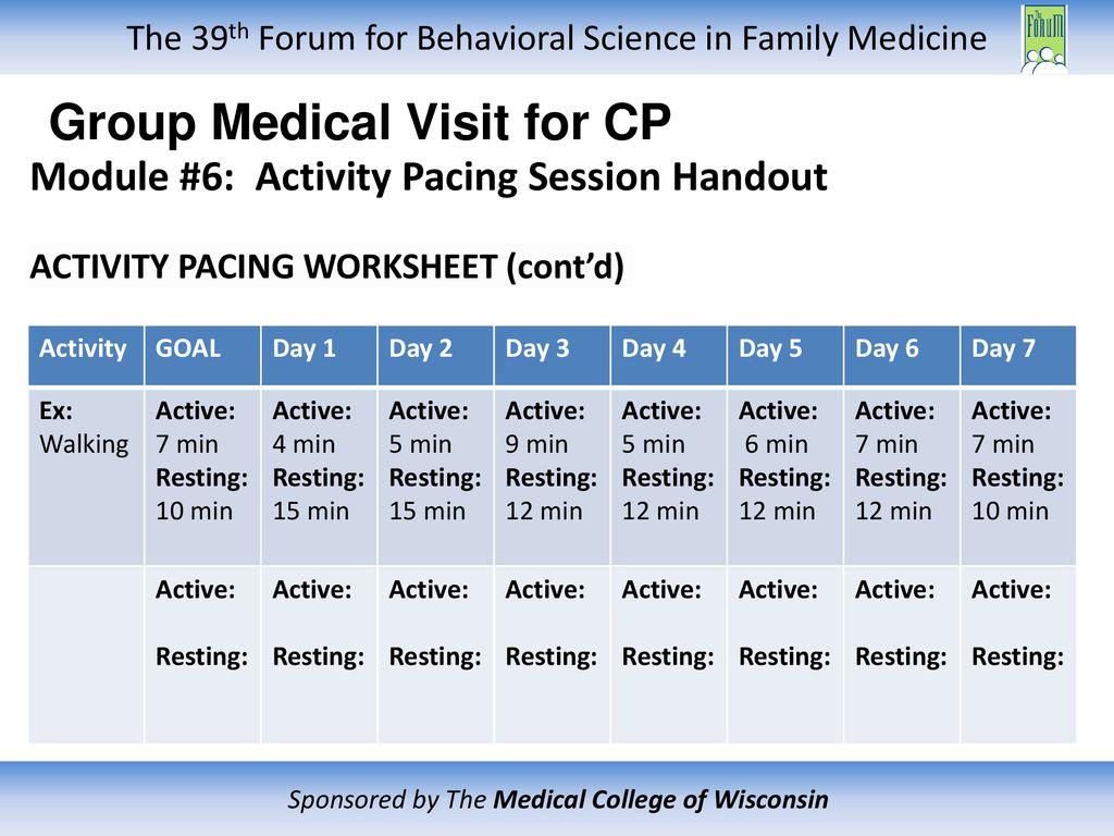Enhancing Training of Family Medicine Residents in CBT for Chronic ...