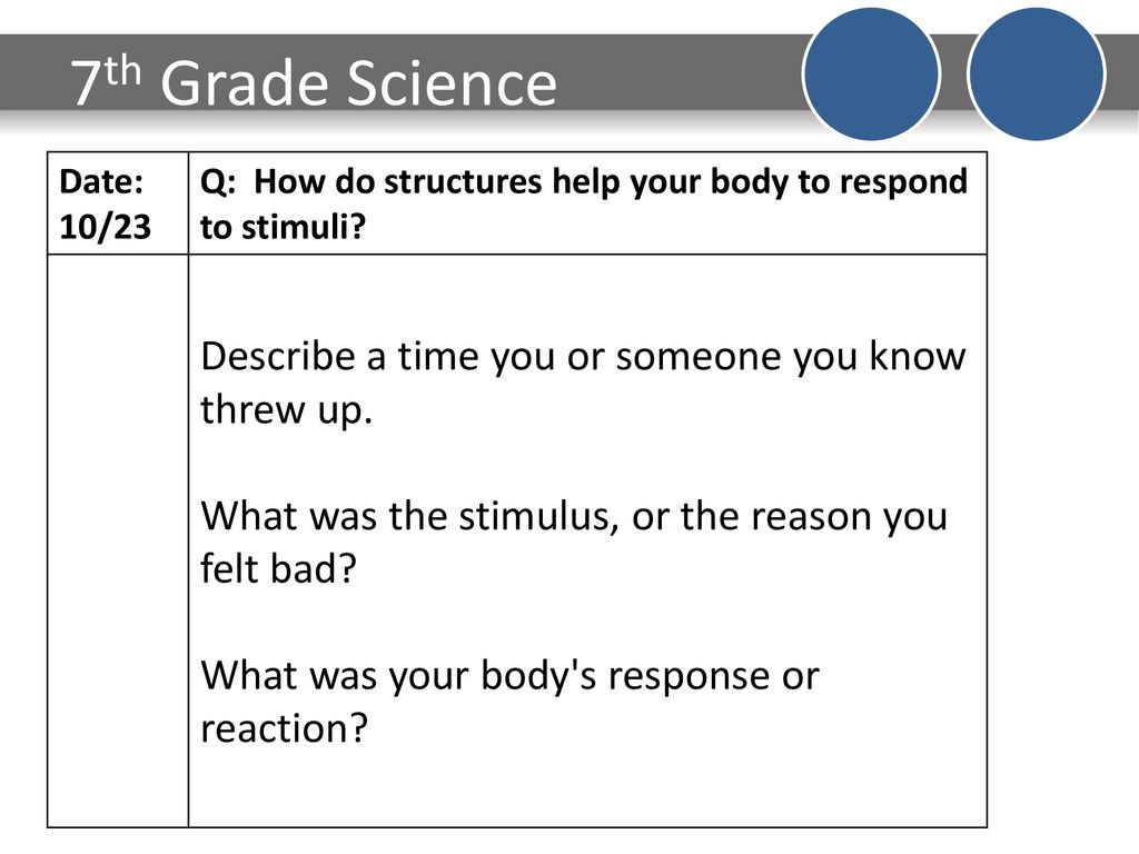 7Th Grade Science Help 7th grade science describe a time you or someone you know