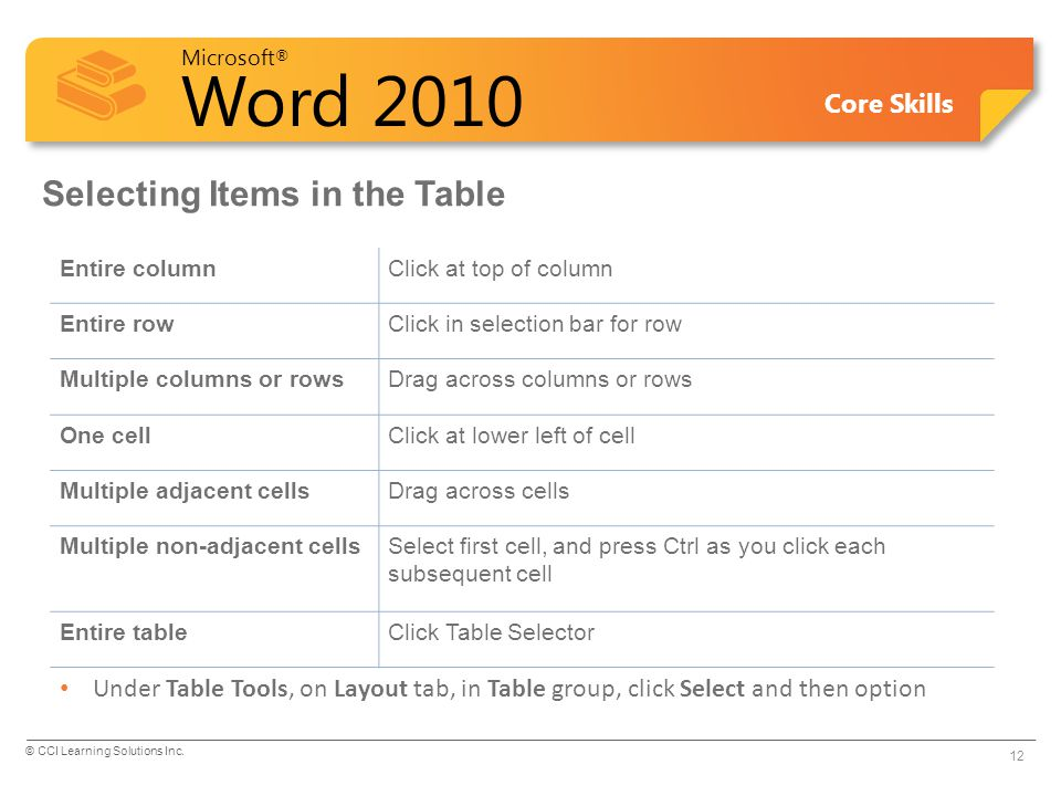 Selecting Items in the Table