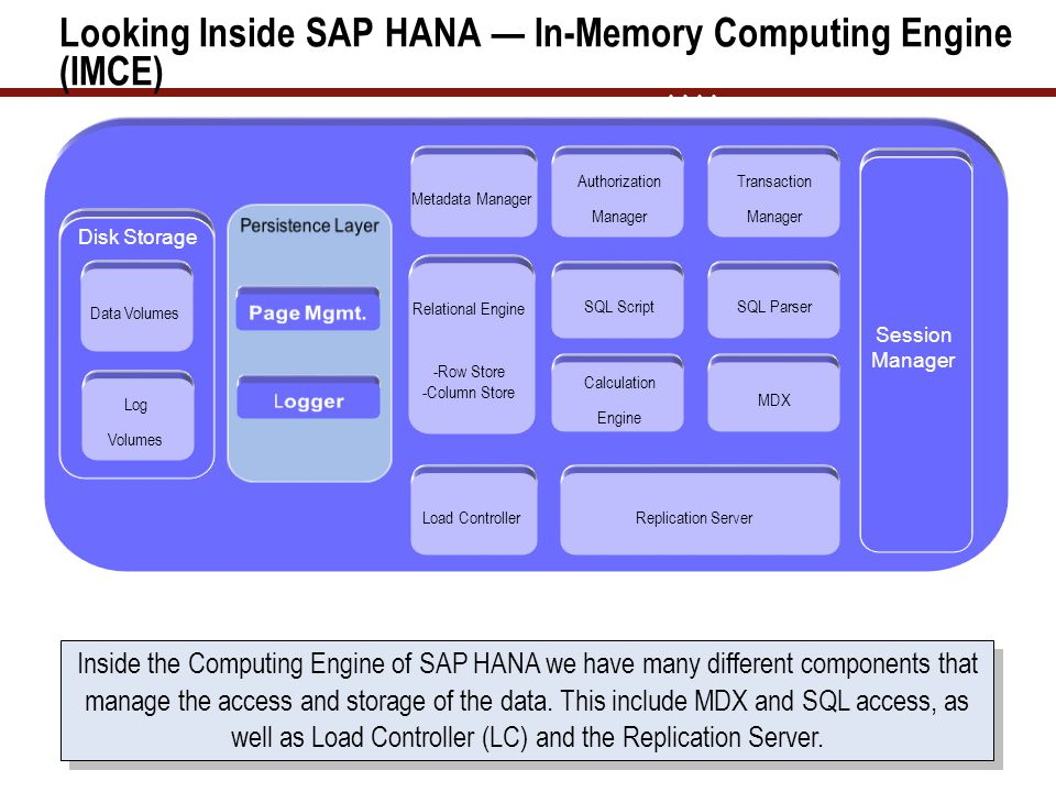 HANA Overview and Capabilities - ppt video online download
