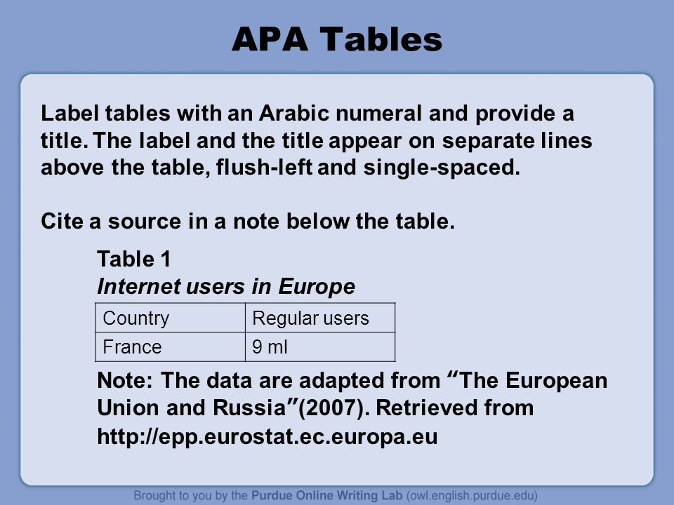 APA Tables