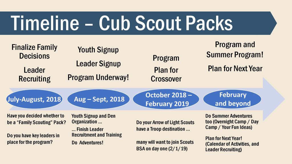 This is a overview of practical Family Scouting