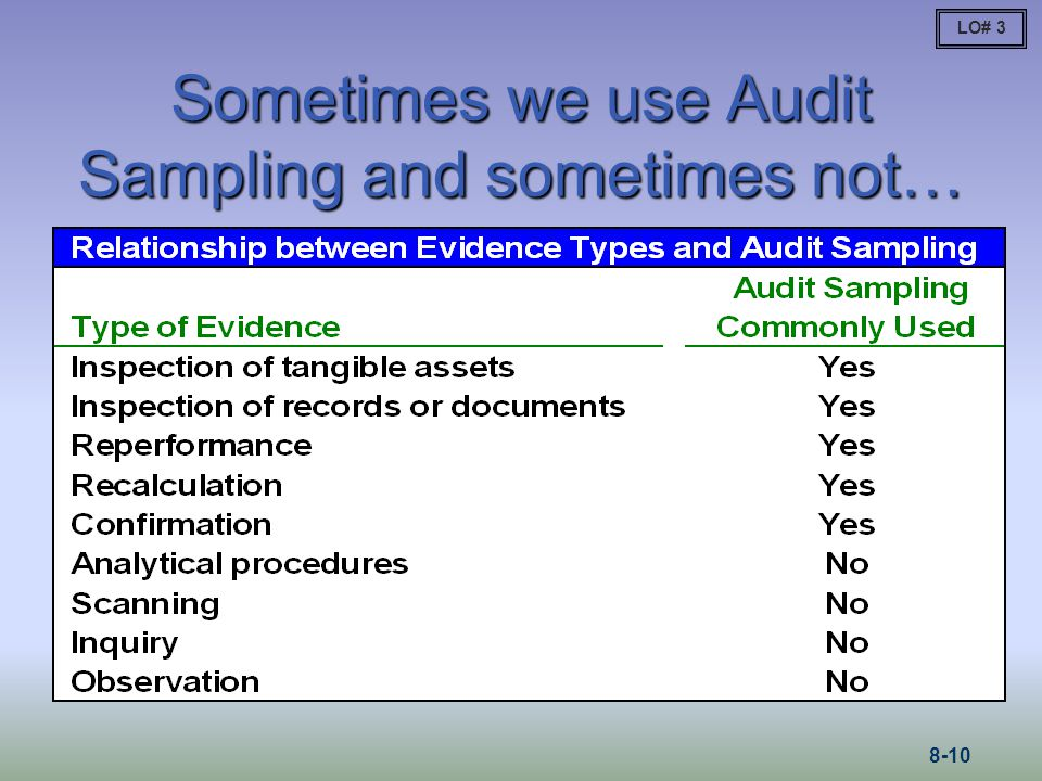 Sometimes we use Audit Sampling and sometimes not…