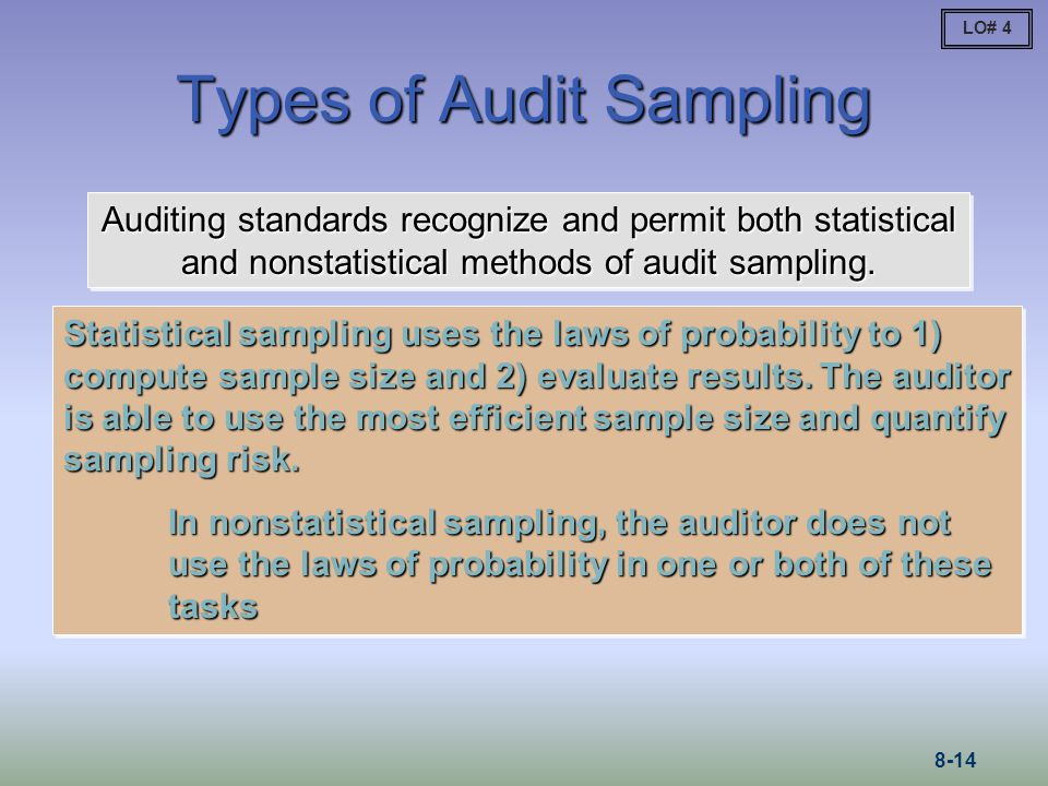 Types of Audit Sampling