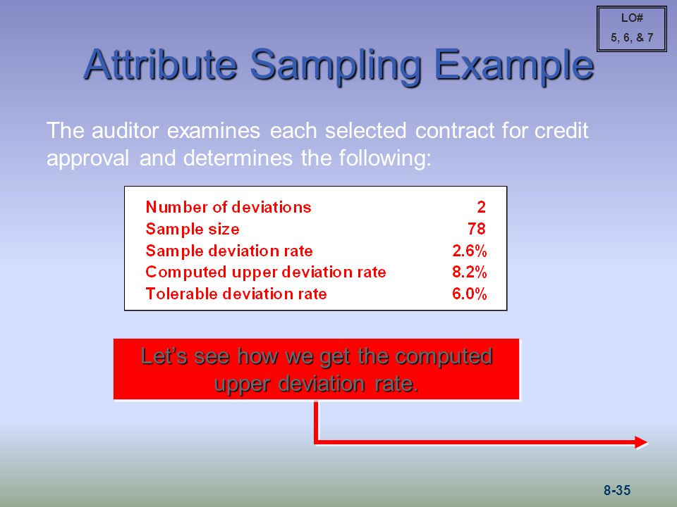 Attribute Sampling Example