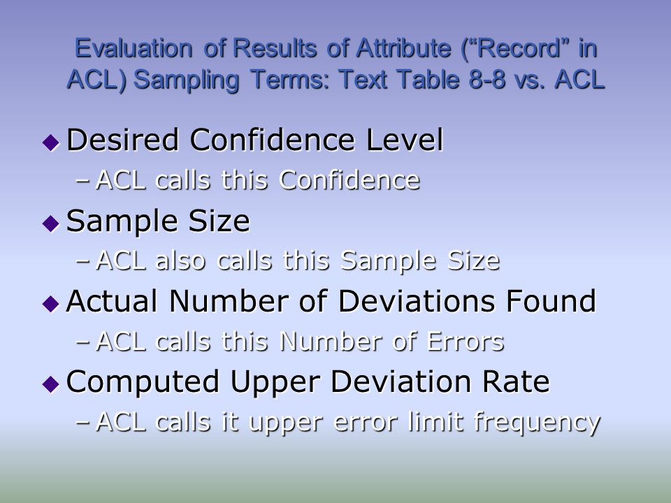 Desired Confidence Level Sample Size Actual Number of Deviations Found