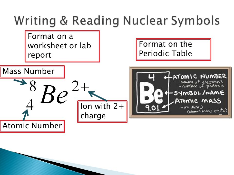Atomic structure and the periodic table lesson 2 ppt video online writing reading nuclear symbols urtaz Gallery