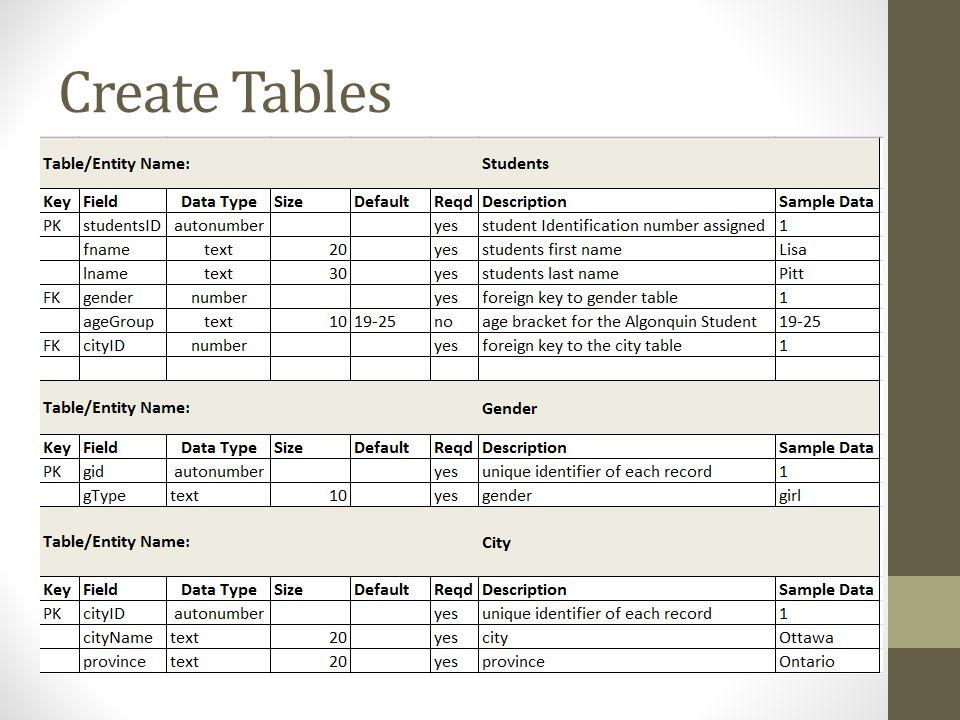 Database Design Week ppt video online download