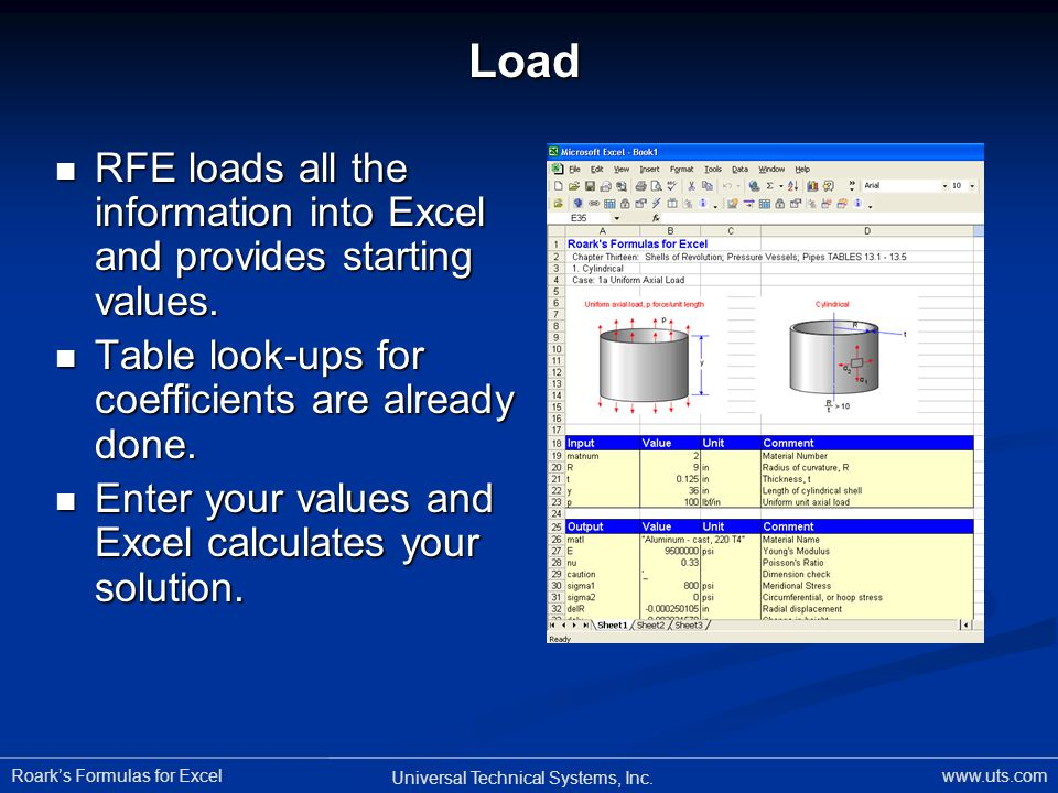 Universal Technical Systems Inc Ppt Download