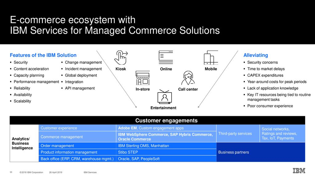IBM Services for Managed Commerce Solutions - ppt download