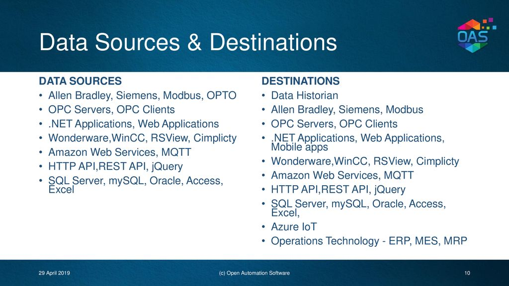 Open Automation Software - ppt download