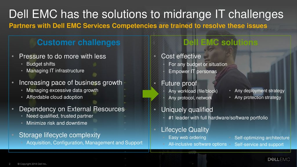 SC Series Services opportunities for Partners - ppt download
