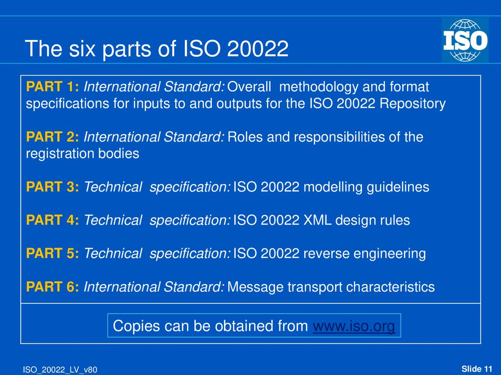 ISO Introduction to ISO – Universal financial industry