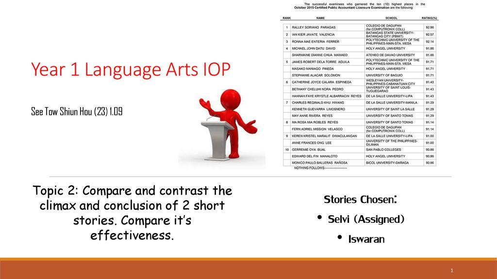 Year 1 Language Arts IOP Stories Chosen: Selvi (Assigned) Iswaran