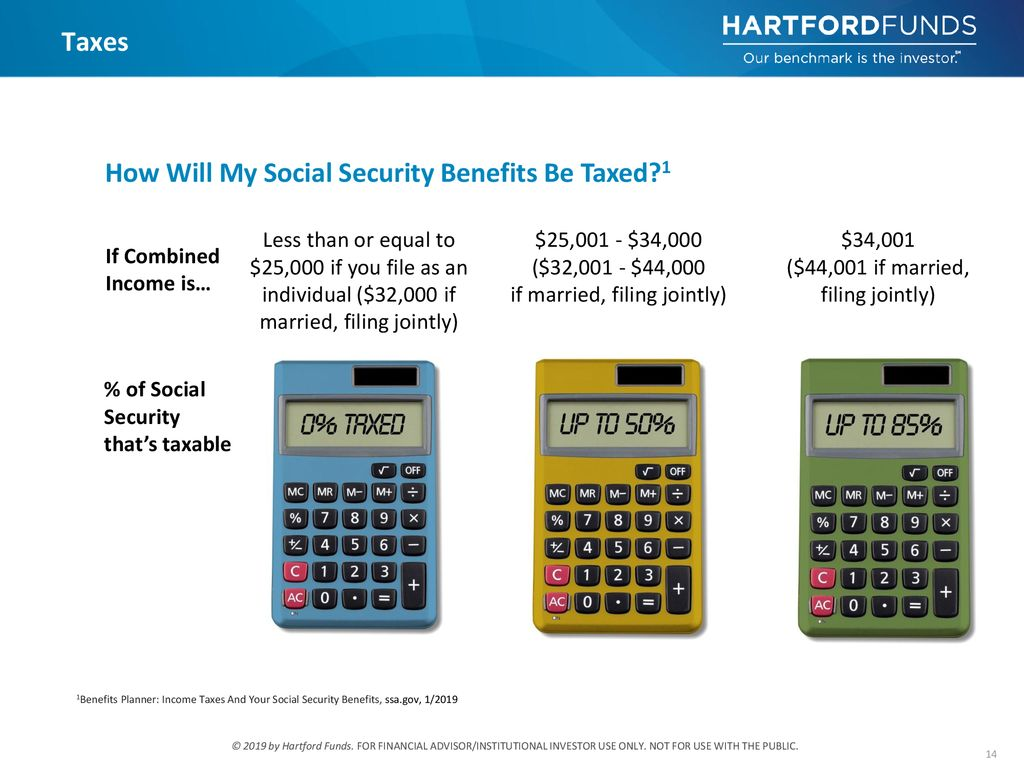 Social Security: Unlock Its Potential - ppt download