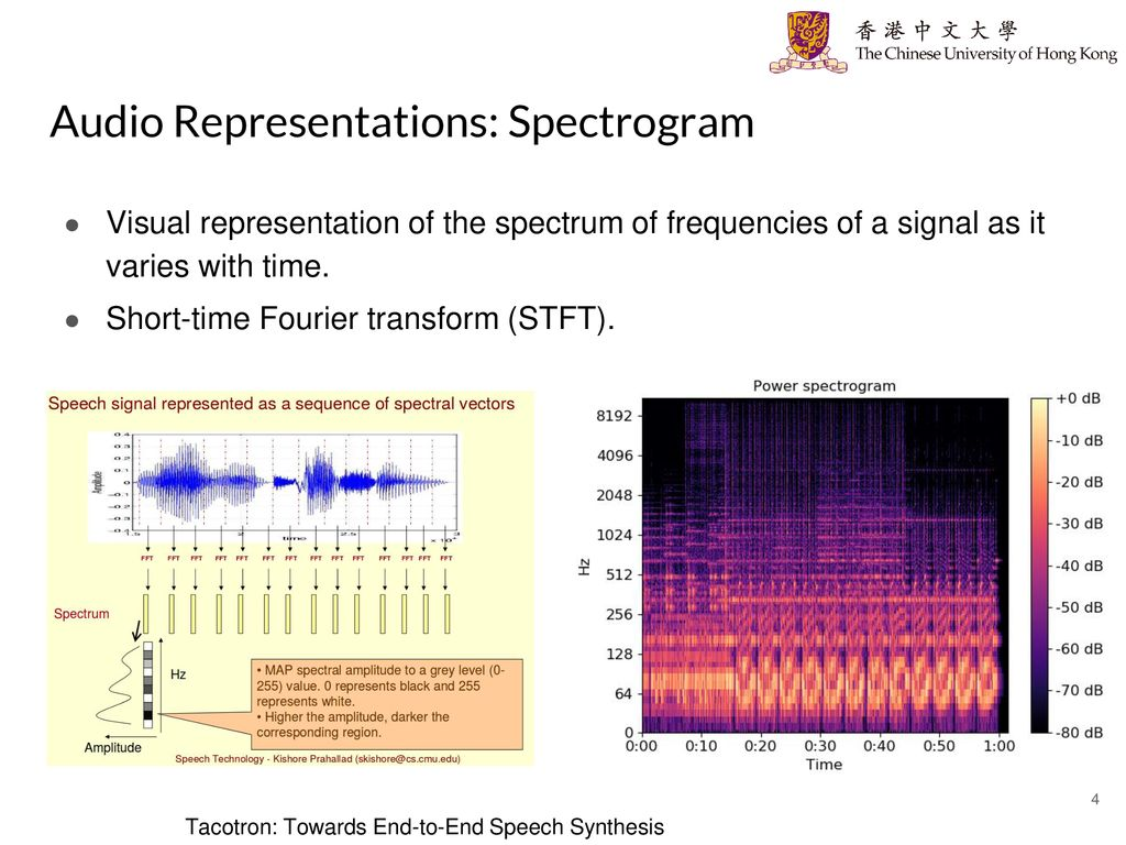 Advances in Deep Audio and Audio-Visual Processing - ppt