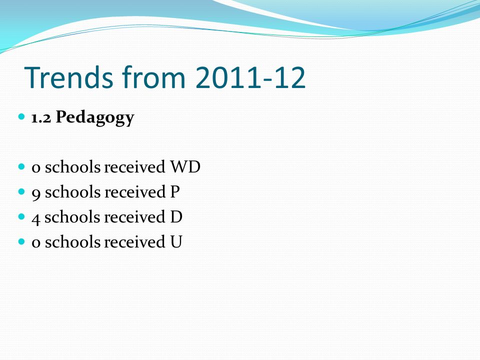 Trends from Pedagogy 0 schools received WD