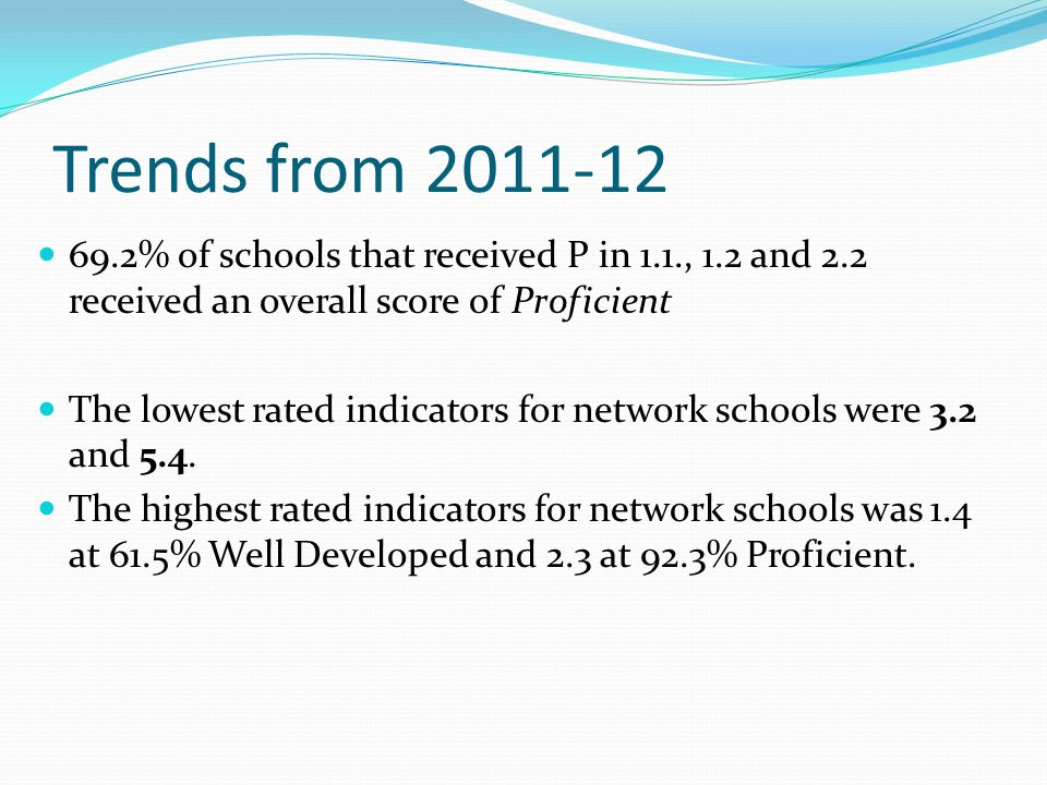 Trends from 2011-12 69.2% of schools that received P in 1.1., 1.2 and 2.2 received an overall score of Proficient.