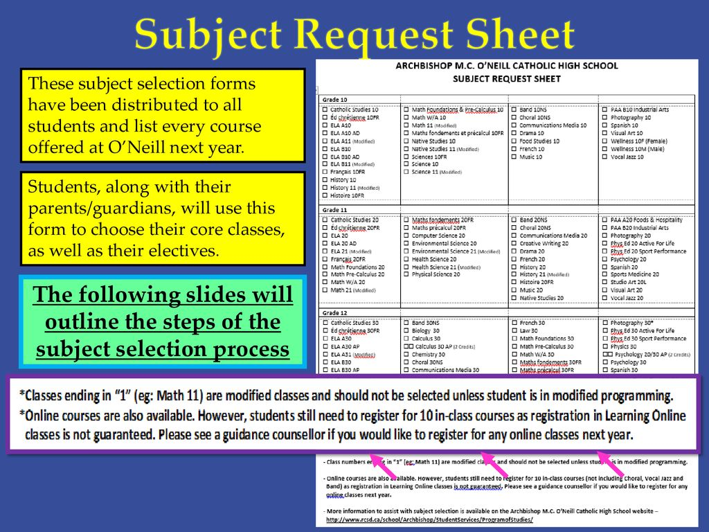 O'Neill Subject Selection - ppt download