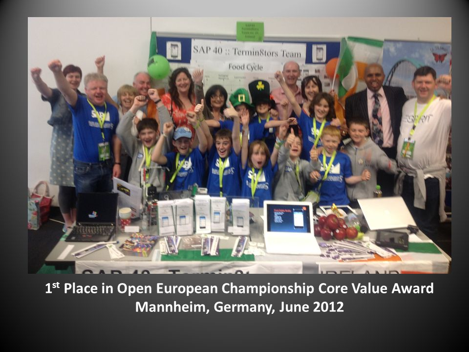 1st Place in Open European Championship Core Value Award