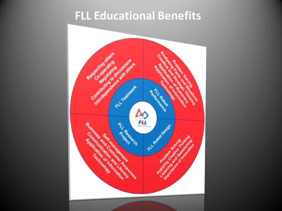 FLL Educational Benefits