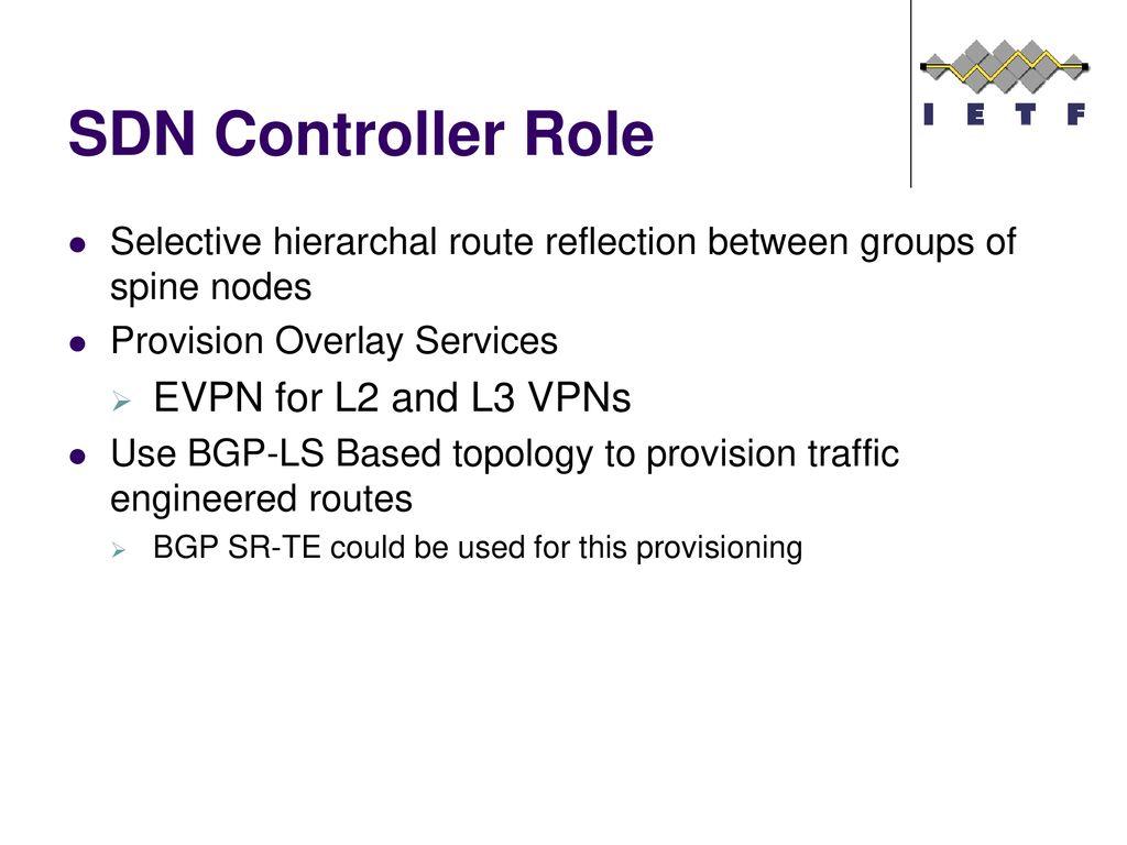 BGP-Based SPF IETF 98, Chicago - ppt download