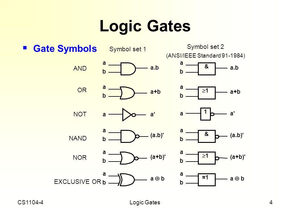 CS1103 Digital Logic D...
