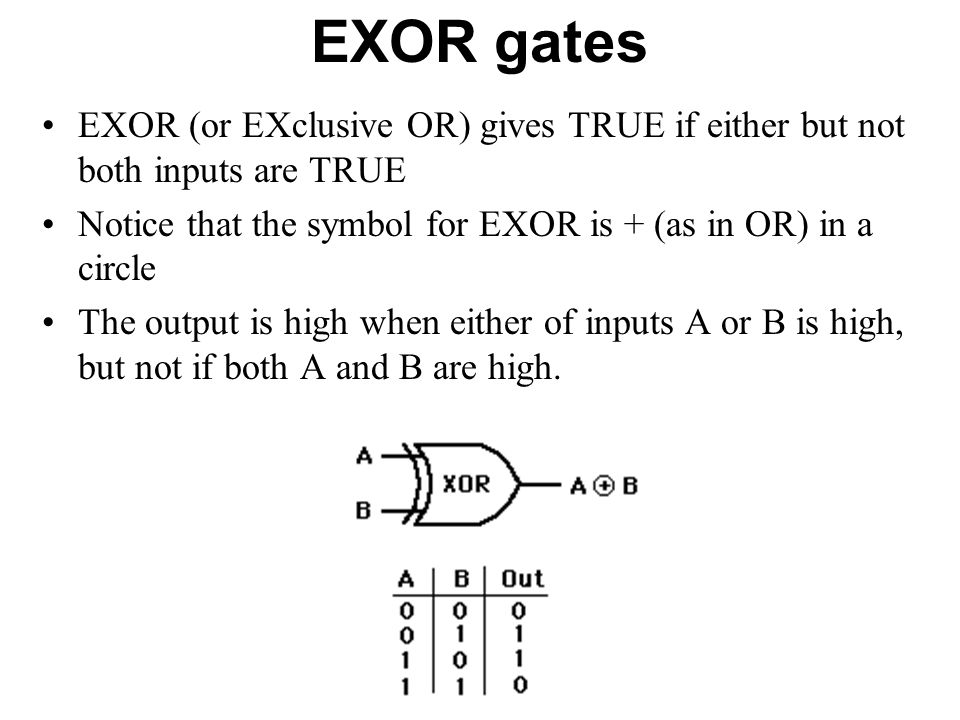 EXOR gates EXOR (or EXclusive OR) gives TRUE if either but not both inputs are TRUE. Notice that the symbol for EXOR is + (as in OR) in a circle.