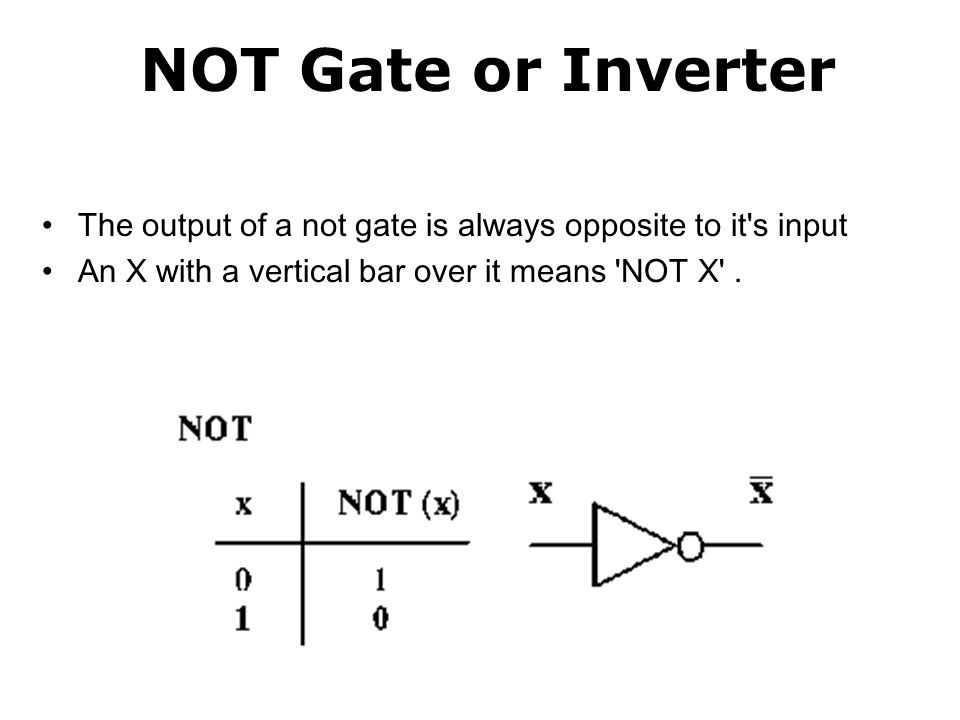 NOT Gate or Inverter The output of a not gate is always opposite to it s input.