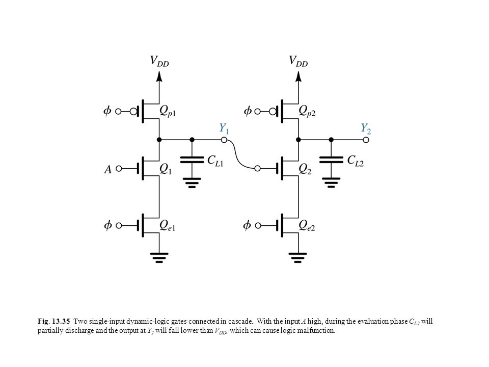 Fig Two single-input dynamic-logic gates connected in cascade