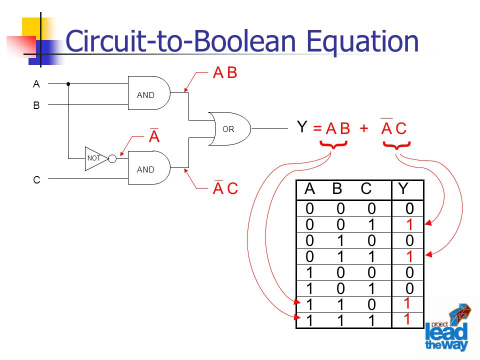 Circuit-to-Boolean Equation