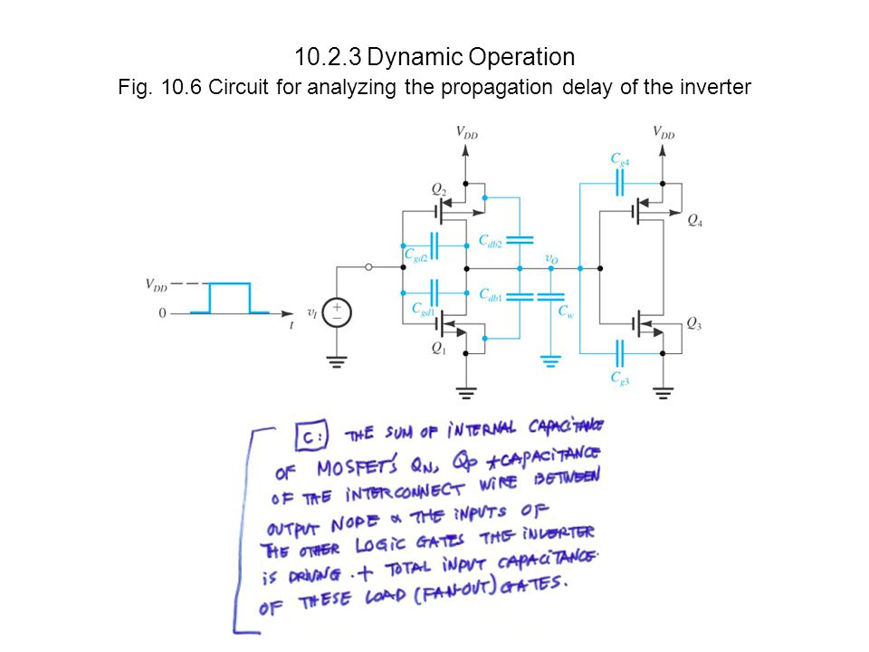Dynamic Operation Fig Circuit for analyzing the propagation delay of the inverter