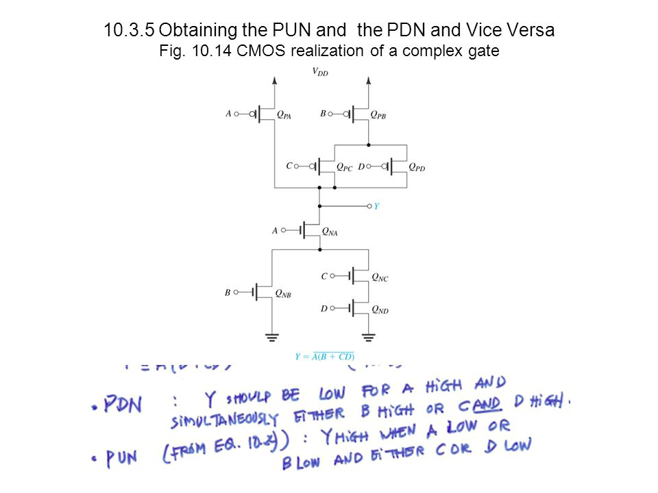 Obtaining the PUN and the PDN and Vice Versa Fig. 10