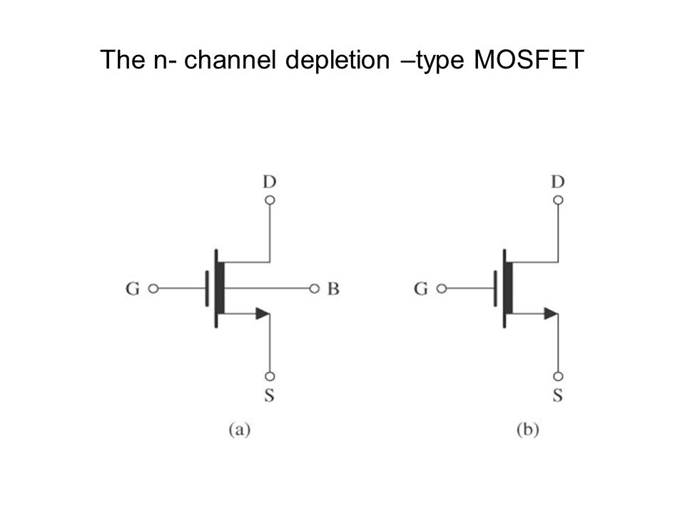 The n- channel depletion –type MOSFET