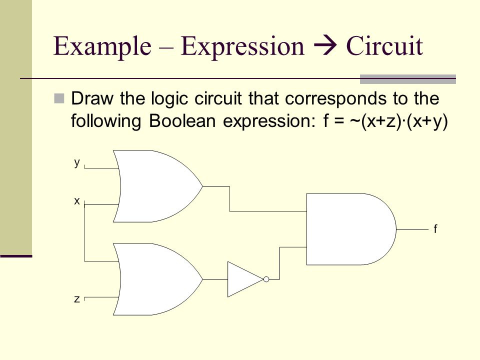Example – Expression  Circuit