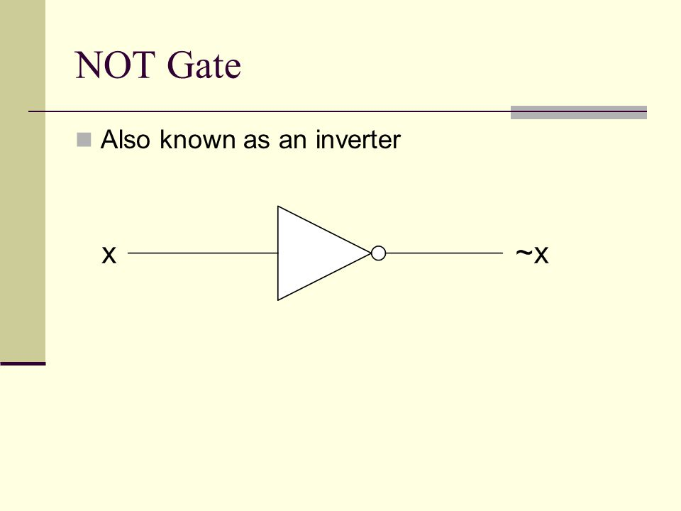 NOT Gate Also known as an inverter