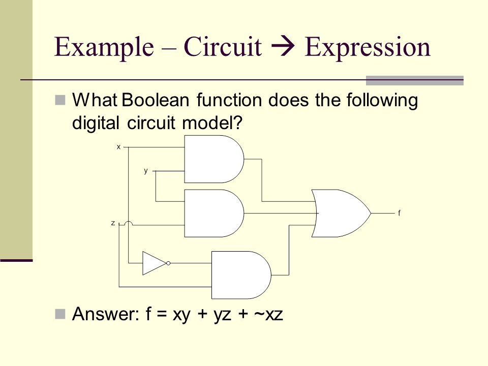 Example – Circuit  Expression