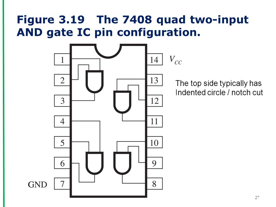 Chapter 3 Part 1 Basic Logic Gates Ppt Download