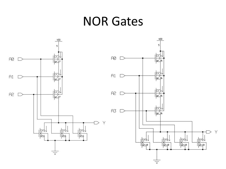static cmos gates jack ou  ph d