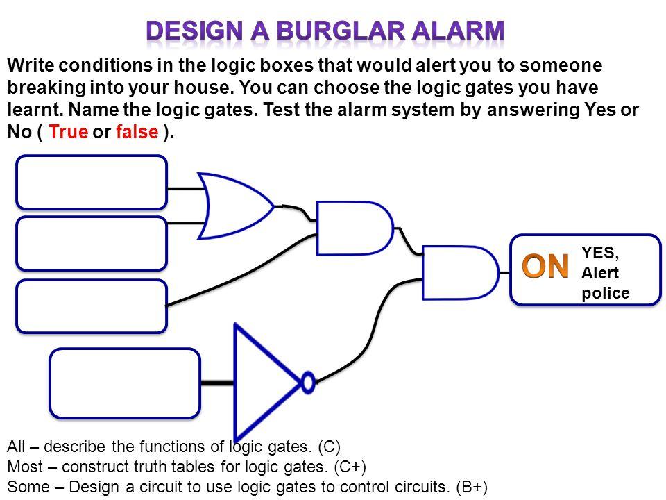 logic gates some most all learning objective ppt video online downloadon design a burglar alarm