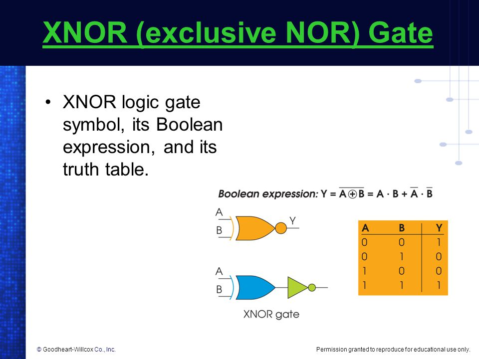 Programming logic gate functions in plcs ppt video online download 20 xnor exclusive ccuart Gallery