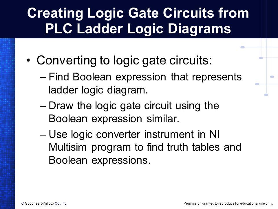 creating logic gate circuits from plc ladder logic diagrams