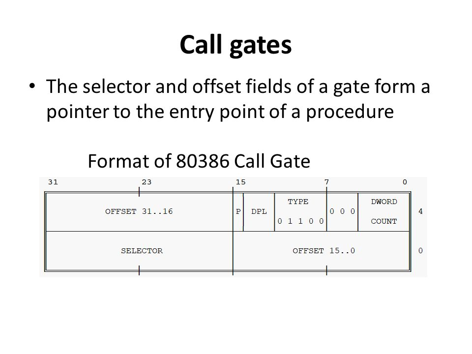 Call gates The selector and offset fields of a gate form a pointer to the entry point of a procedure.