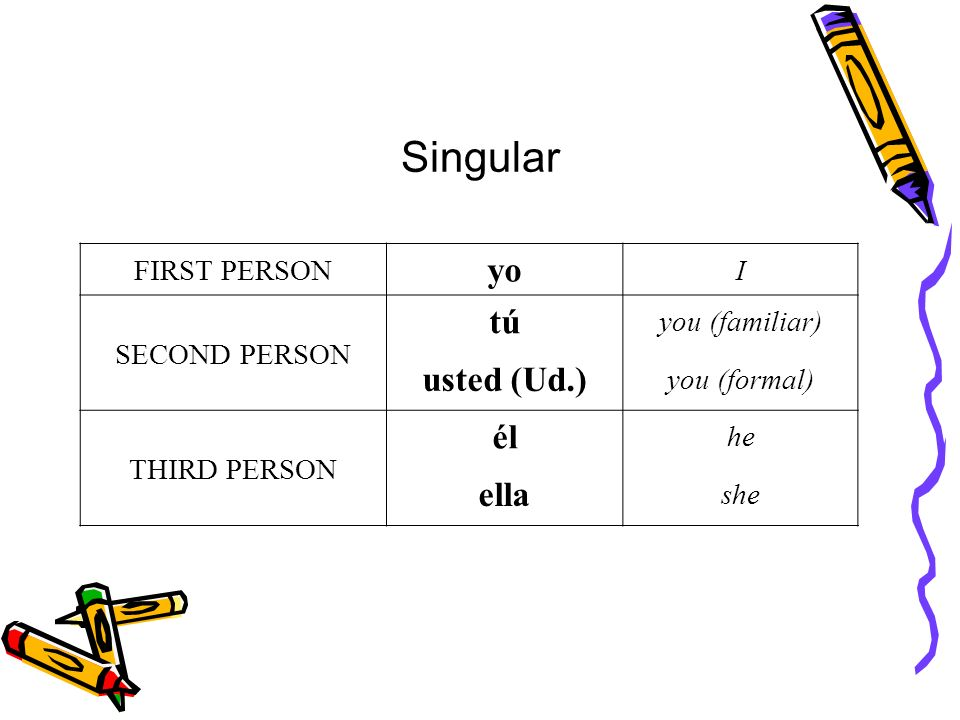 Singular yo tú usted (Ud.) él ella FIRST PERSON I SECOND PERSON