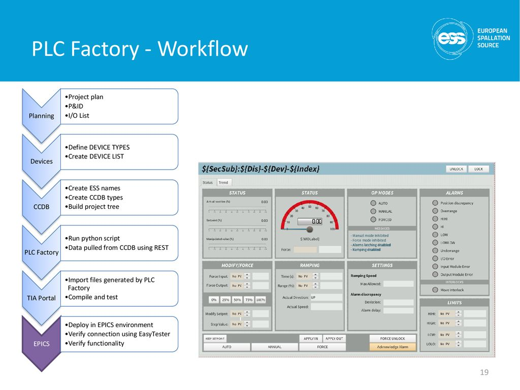 Automation of Control System Configuration TAC ppt download