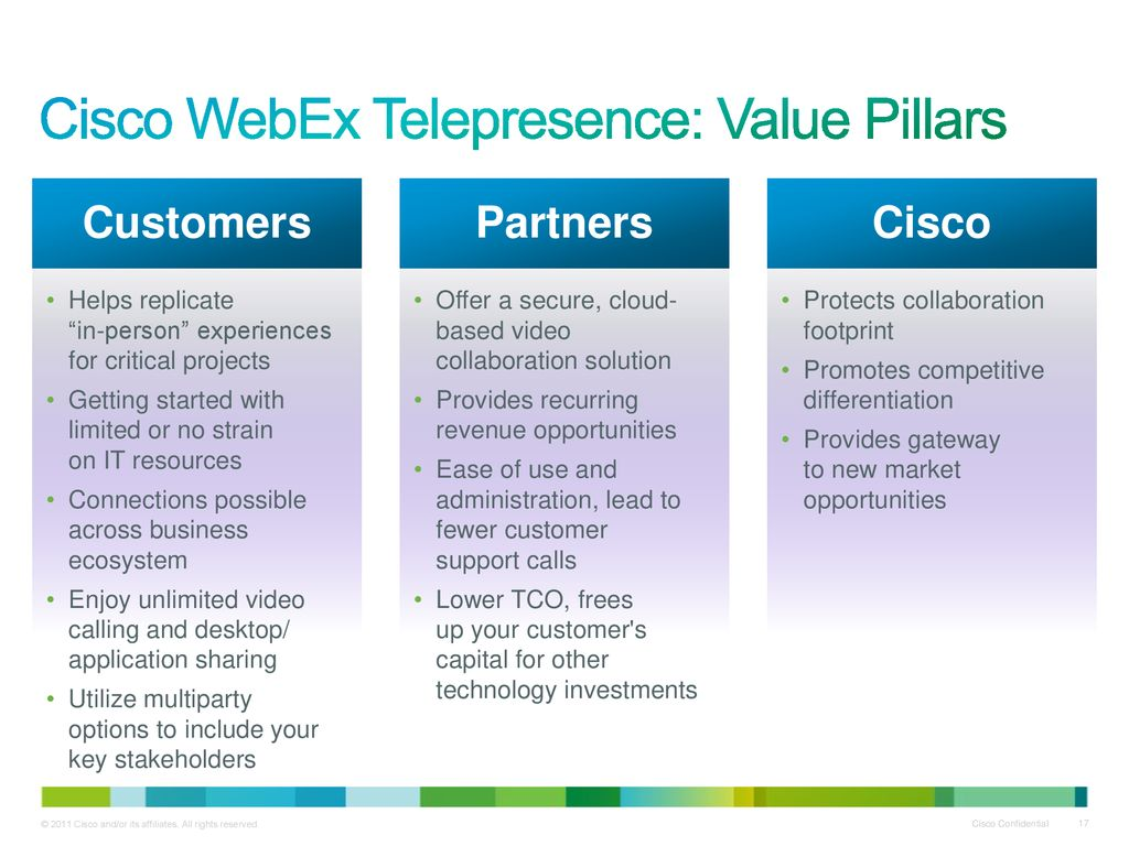 Cisco WebEx Telepesence – Sales Playbook - ppt download
