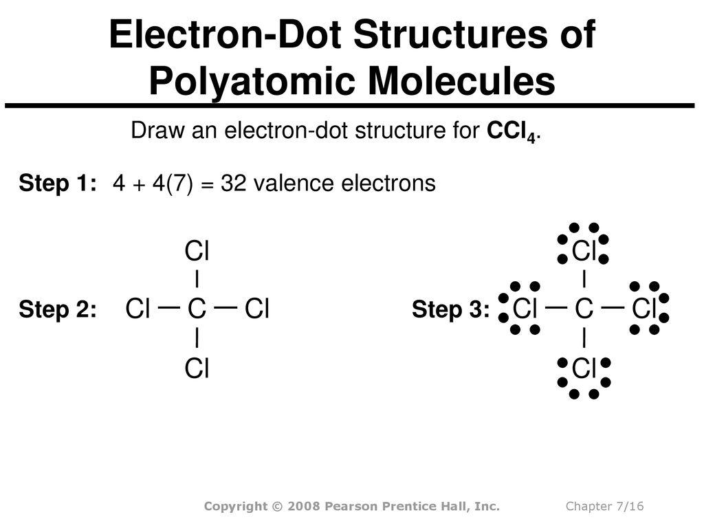 ccl4 dot diagram wiring diagram database