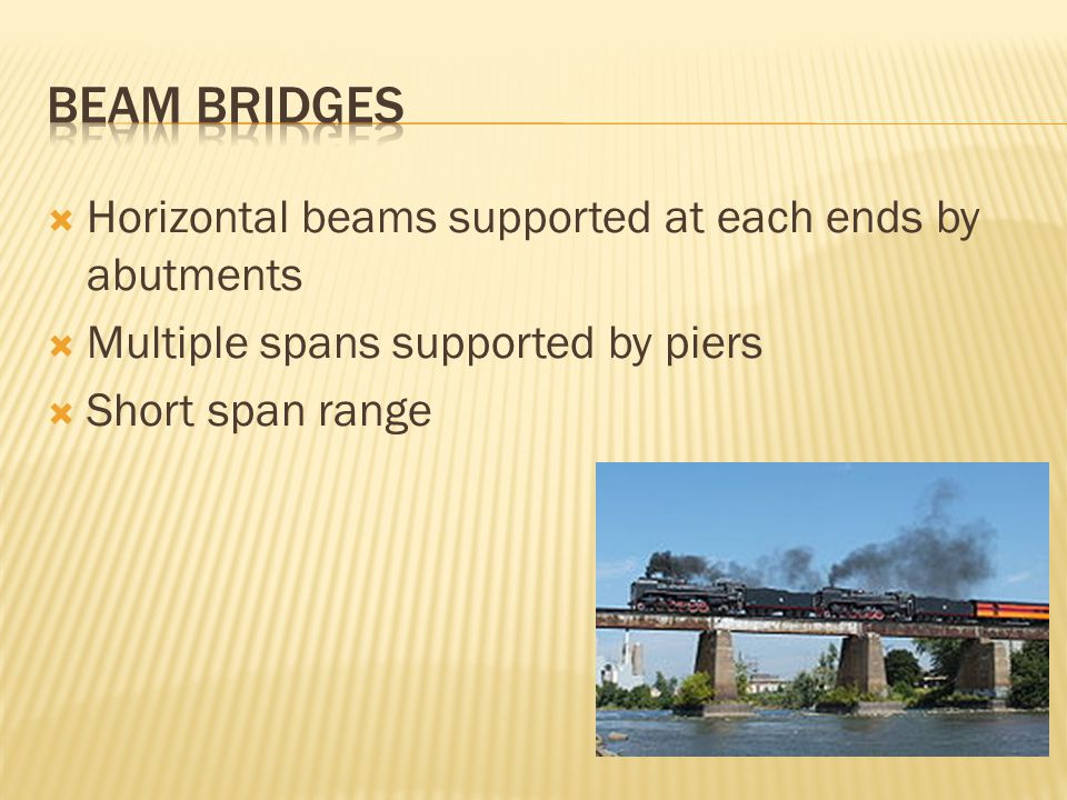 Beam bridges Horizontal beams supported at each ends by abutments